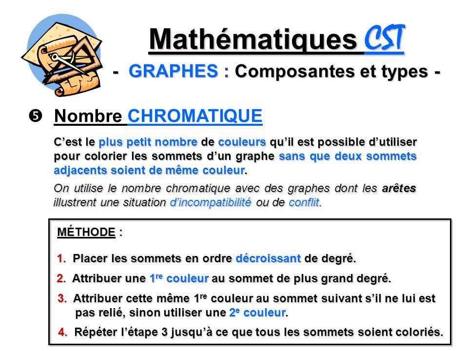 Mathématiques CST - GRAPHES : Composantes et types - Nombre CHROMATIQUE Cest le plus petit nombre de couleurs quil est possible dutiliser pour colorie