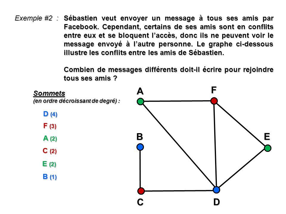 Exemple #2 : Sébastien veut envoyer un message à tous ses amis par Facebook. Cependant, certains de ses amis sont en conflits entre eux et se bloquent