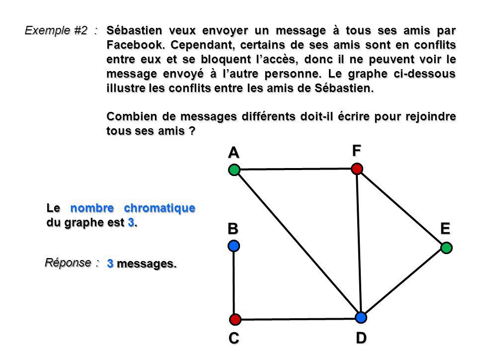 Exemple #2 : Sébastien veux envoyer un message à tous ses amis par Facebook. Cependant, certains de ses amis sont en conflits entre eux et se bloquent