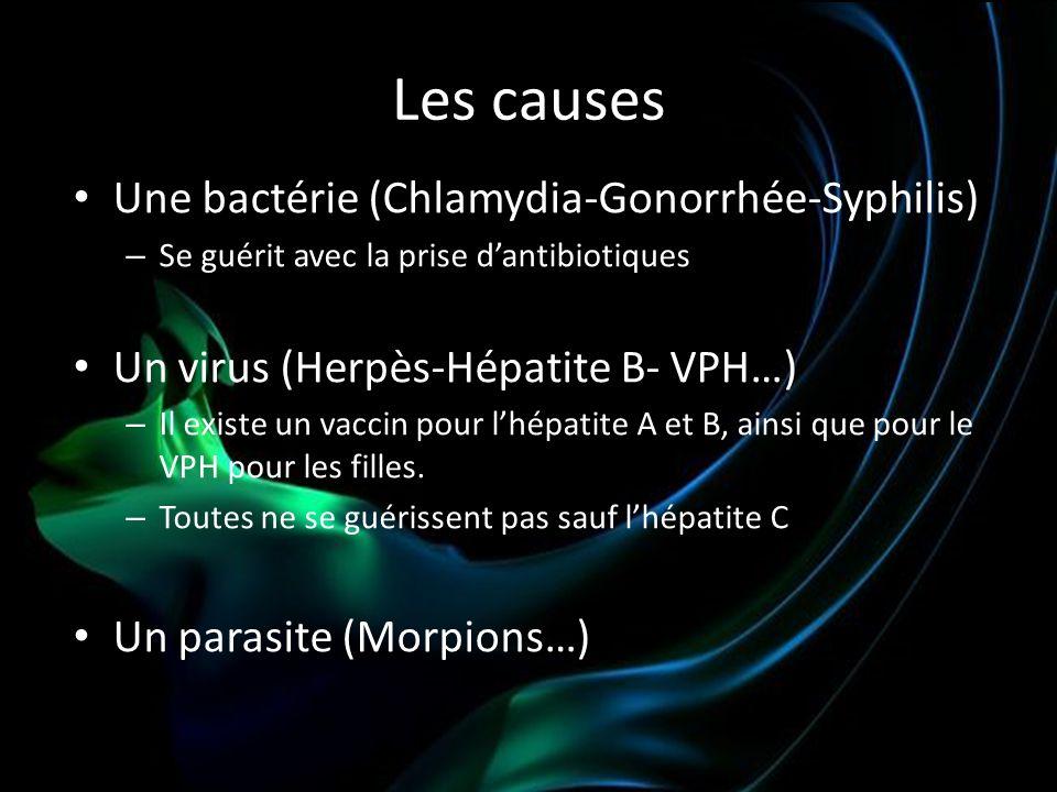 Une bactérie (Chlamydia-Gonorrhée-Syphilis)) – Se guérit avec la prise dantibiotiques Un virus (Herpès-Hépatite B- VPH…) – Il existe un vaccin pour lh