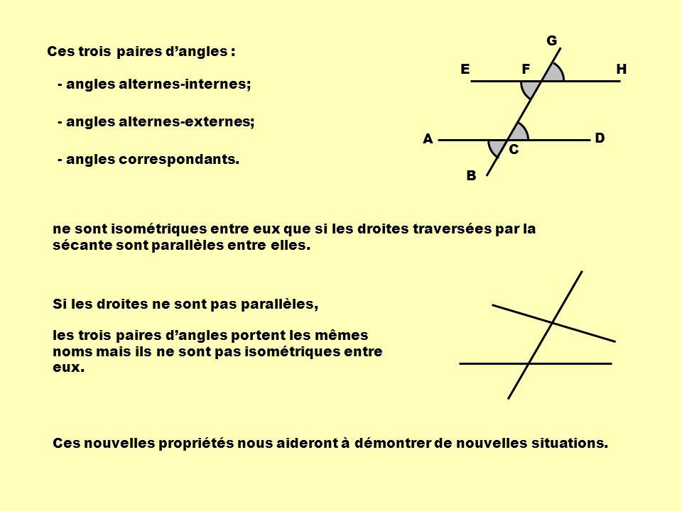 B F A C D G EH Ces trois paires dangles : - angles alternes-internes; - angles alternes-externes; - angles correspondants. ne sont isométriques entre