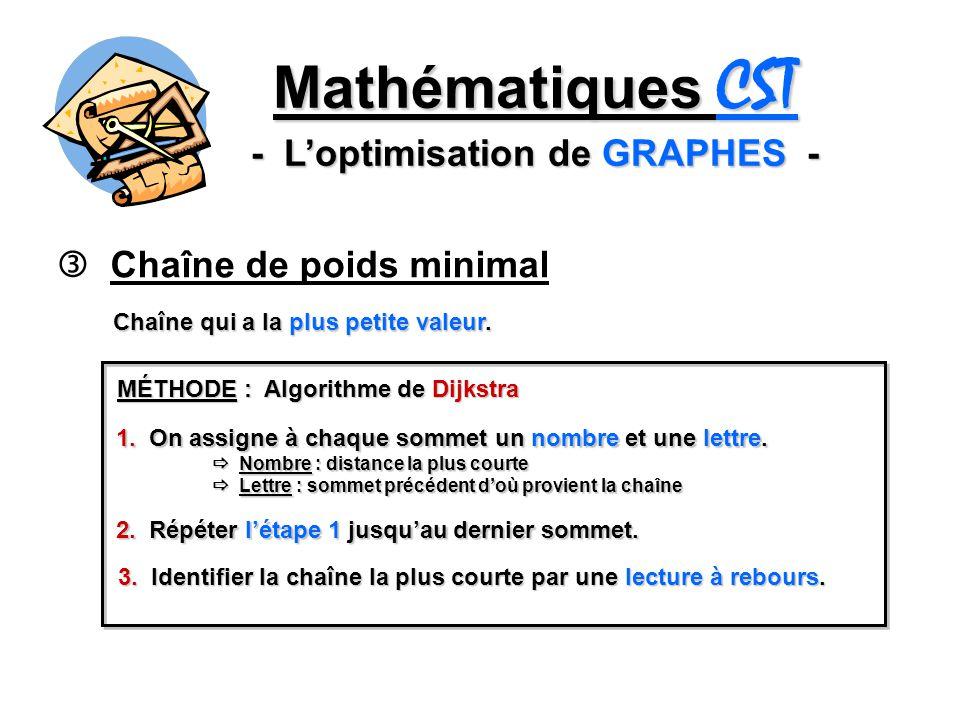 Mathématiques CST - Loptimisation de GRAPHES - Chaîne de poids minimal Chaîne qui a la plus petite valeur.