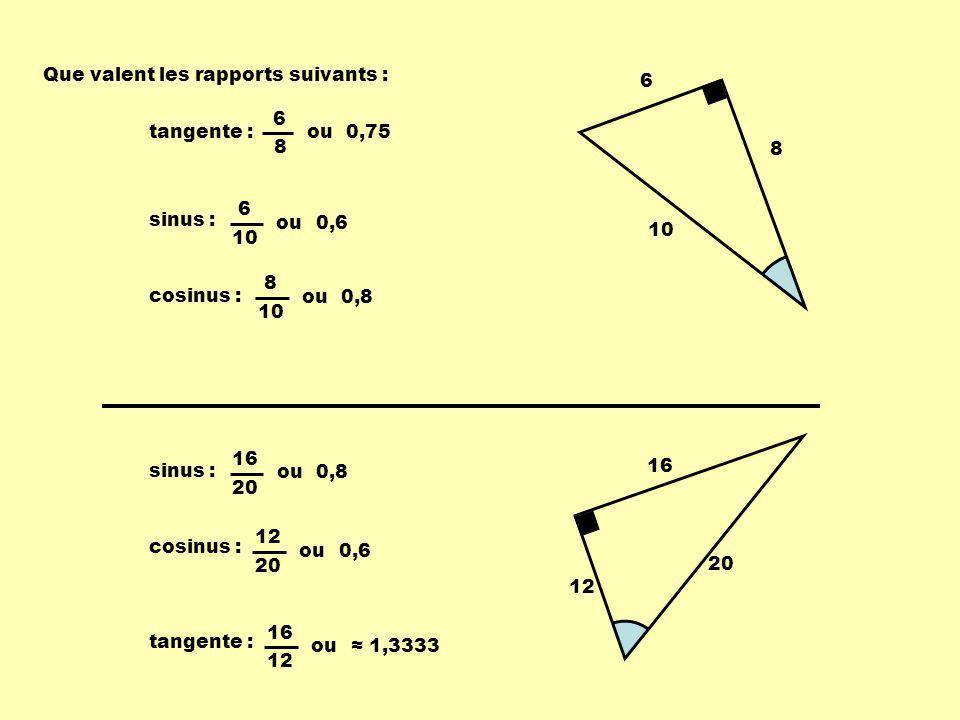 Que valent les rapports suivants : 8 6 10 16 12 20 6 8 tangente : sinus : cosinus : tangente : sinus : cosinus : ou0,75 6 10 ou0,6 8 10 ou0,8 16 12 ou
