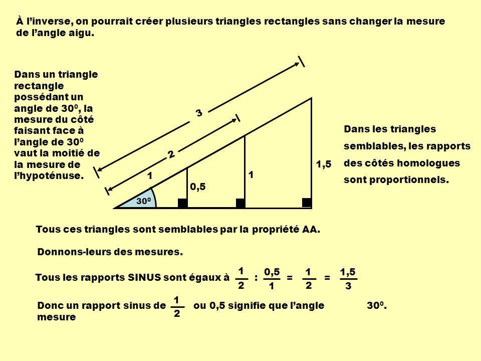 À linverse, on pourrait créer plusieurs triangles rectangles sans changer la mesure de langle aigu. 30 0 1 0,5 2 1 3 1,5 Tous ces triangles sont sembl