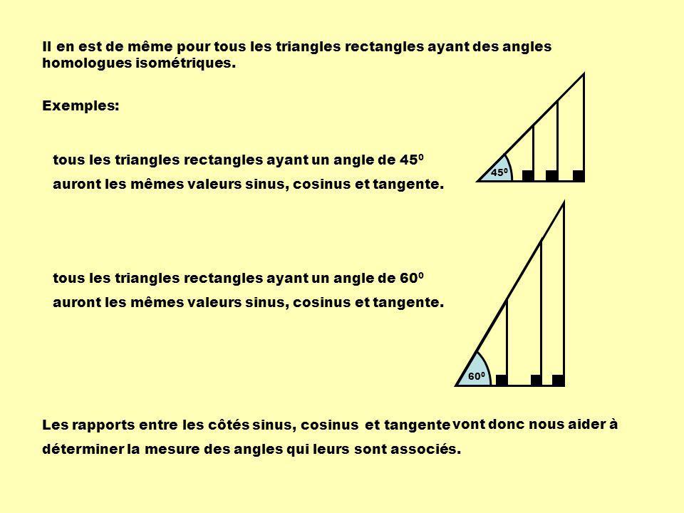Les rapports entre les côtés Il en est de même pour tous les triangles rectangles ayant des angles homologues isométriques. sinus, cosinus et tangente
