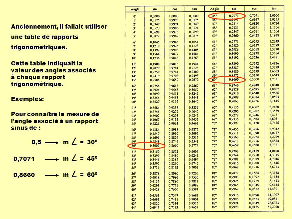 Anciennement, il fallait utiliser une table de rapports trigonométriques. Cette table indiquait la valeur des angles associés à chaque rapport trigono