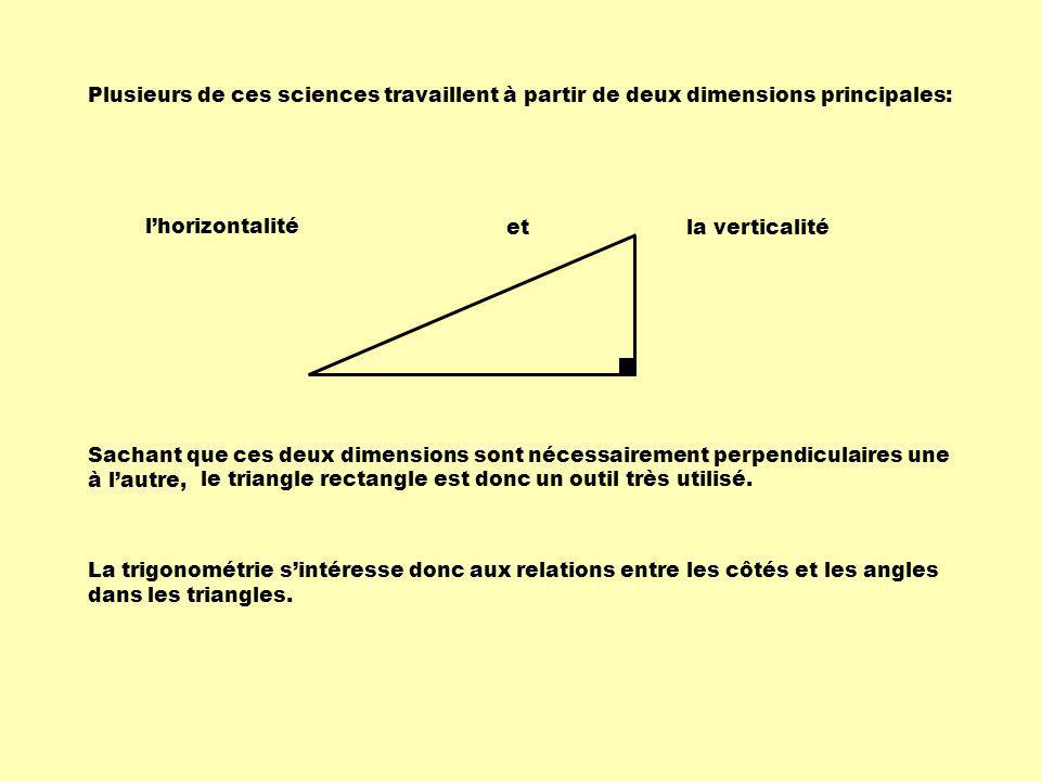 Plusieurs de ces sciences travaillent à partir de deux dimensions principales: lhorizontalité etla verticalité Sachant que ces deux dimensions sont né