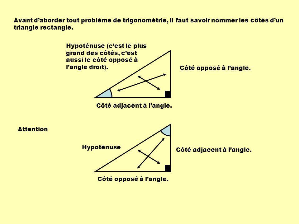 Avant daborder tout problème de trigonométrie, il faut savoir nommer les côtés dun triangle rectangle. Hypoténuse (cest le plus grand des côtés, cest