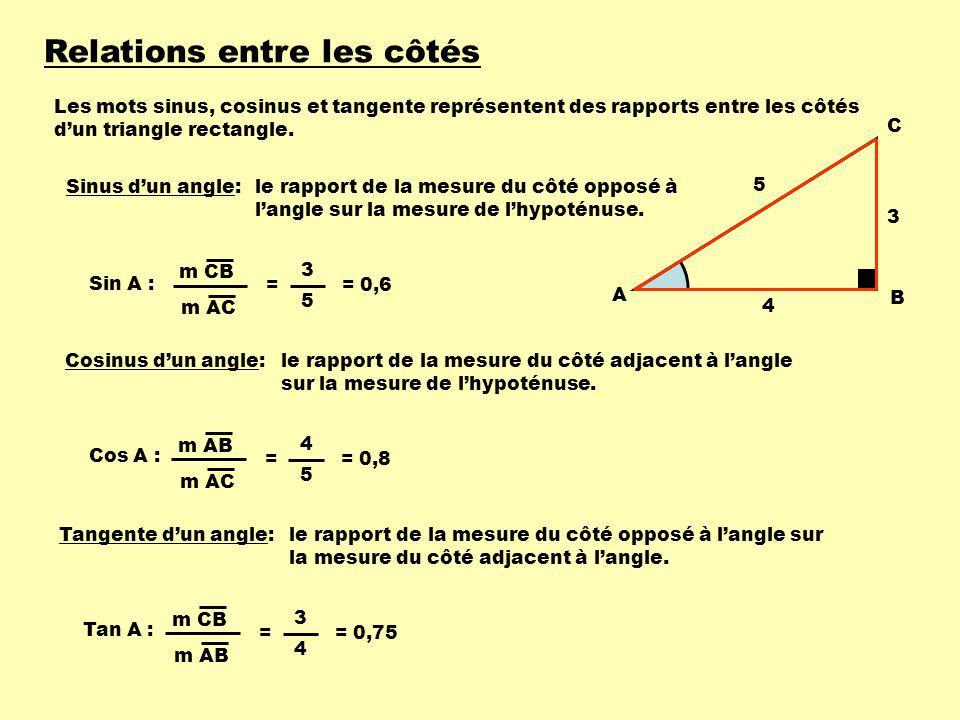 Les mots sinus, cosinus et tangente représentent des rapports entre les côtés dun triangle rectangle. A B C Sinus dun angle: le rapport de la mesure d