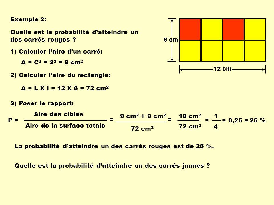 Exemple 2: 12 cm 6 cm 1) Calculer laire dun carré: A = C 2 = 3 2 = 9 cm 2 2) Calculer laire du rectangle: A = L X l = 12 X 6 = 72 cm 2 3) Poser le rapport: P = Aire des cibles Aire de la surface totale = 6 X 9 cm 2 72 cm 2 = 54 cm 2 72 cm 2 = 0,75 = 75 % La probabilité datteindre un des carrés jaunes est de 75 %.