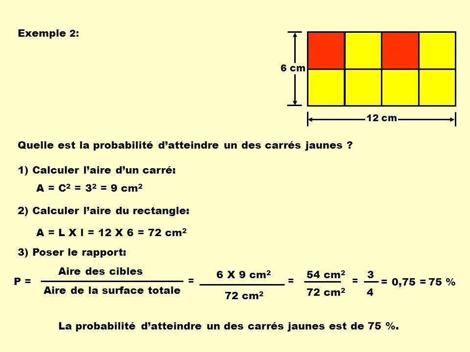 Exemple 2: 12 cm 6 cm 1) Calculer laire dun carré: A = C 2 = 3 2 = 9 cm 2 2) Calculer laire du rectangle: A = L X l = 12 X 6 = 72 cm 2 3) Poser le rap