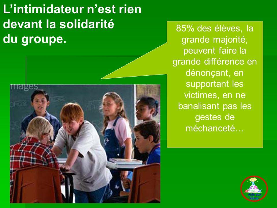 Aide aux élèves H) Conclusion