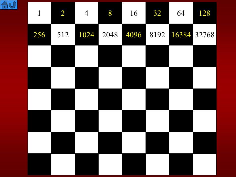 1246416832128 25651210241638440962048819232768 2020 21212 2323 2424 2525 2626 2727 2828 2929 2 10 2 11 2 12 2 13 2 14 2 15 Examinons ces deux premières lignes… Ecrivons ces résultats sous forme de puissance de 2