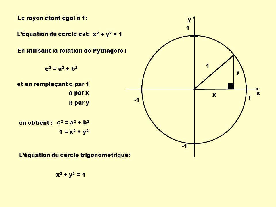 côté opposé côté adjacent Le rayon étant égal à 1: 1 1 le cosinus de langle correspond à laxe des abscisses; θ cos θ = hypoténuse x y 1 1 x cos θ = cos θ = x le sinus de langle correspond à laxe des ordonnées; sin θ = hypoténuse sin θ = y Les coordonnées des points du cercle ( x, y ) ( cos θ, sin θ) y x 1 y sin θ = (x, y) correspondent donc à( cos θ, sin θ)