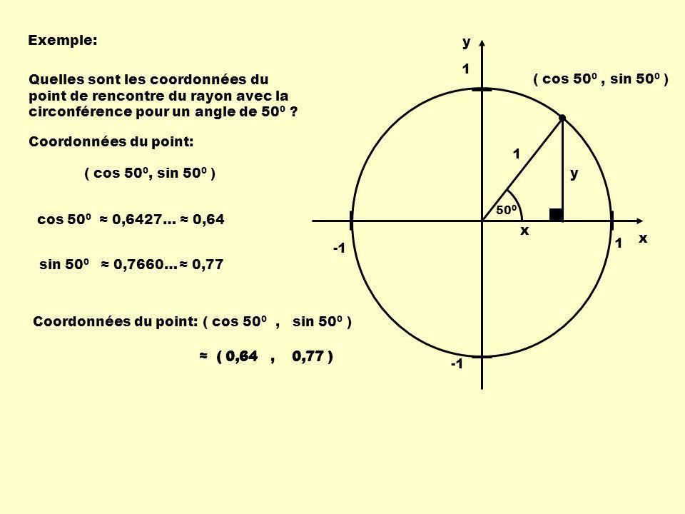 Remarques 1 1 θ θ 180 0 – θ y1y1 y1y1 -x1-x1 x1x1 sin θ =sin ( 180 0 – θ ) cos ( 180 0 – θ )=- cos θ -x 1 θ