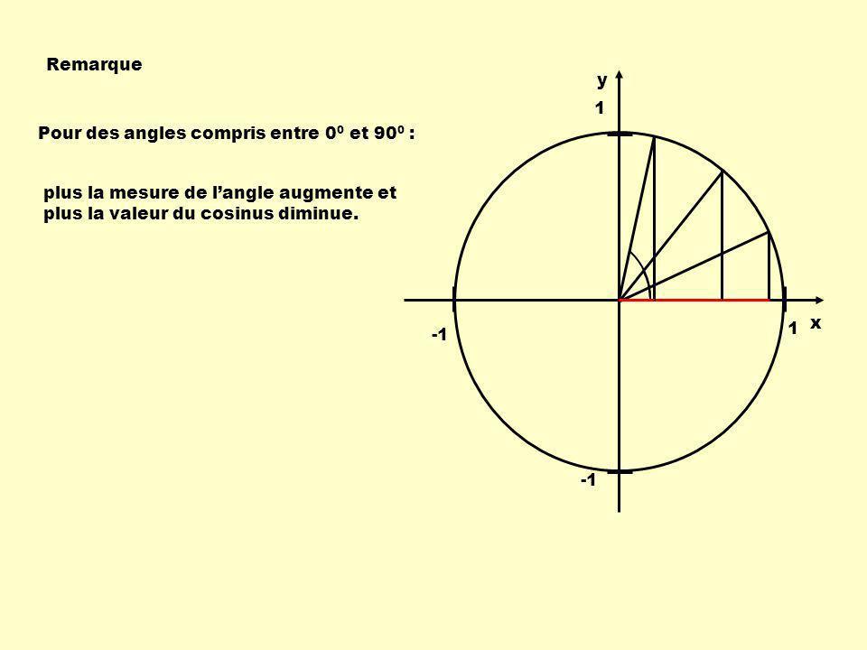 Radians 1 1 Le radian est une autre façon de mesurer un angle.