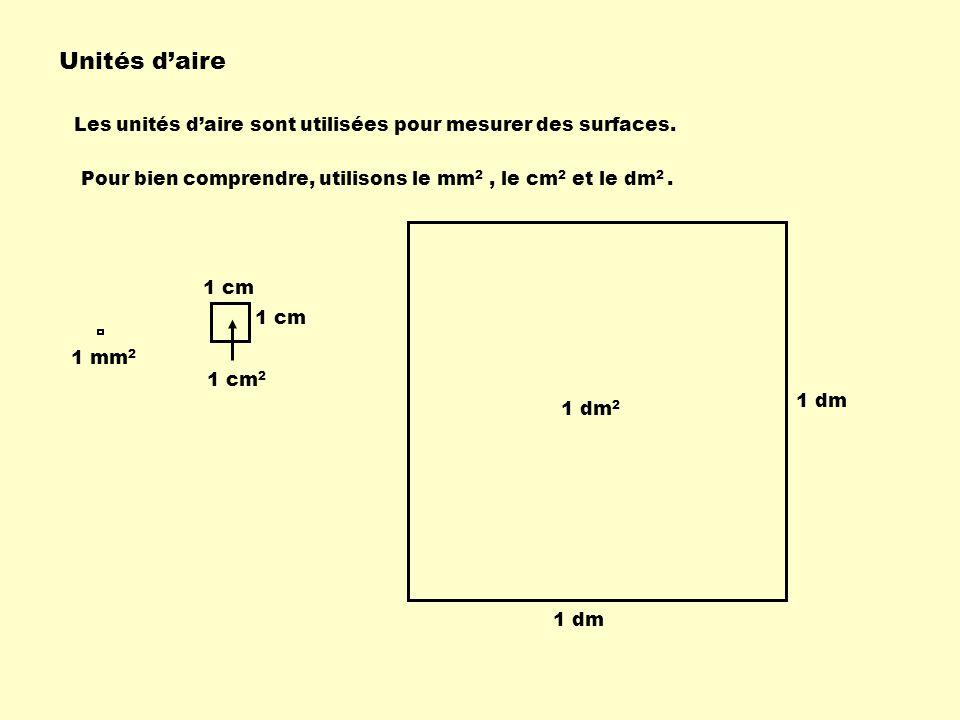 Unités daire Les unités daire sont utilisées pour mesurer des surfaces. Pour bien comprendre, utilisons le mm 2, le cm 2 et le dm 2. 1 mm 2 1 dm 2 1 c