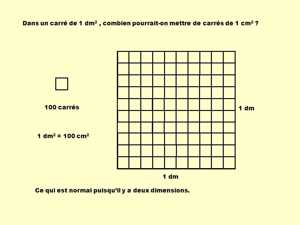 Dans un carré de 1 dm 2, combien pourrait-on mettre de carrés de 1 cm 2 ? 100 carrés 1 dm 2 = 100 cm 2 Ce qui est normal puisquil y a deux dimensions.