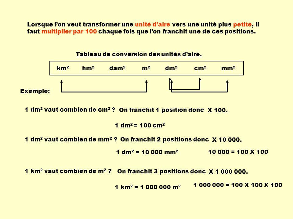 Lorsque lon veut transformer une unité daire vers une unité plus petite, il faut multiplier par 100 chaque fois que lon franchit une de ces positions.