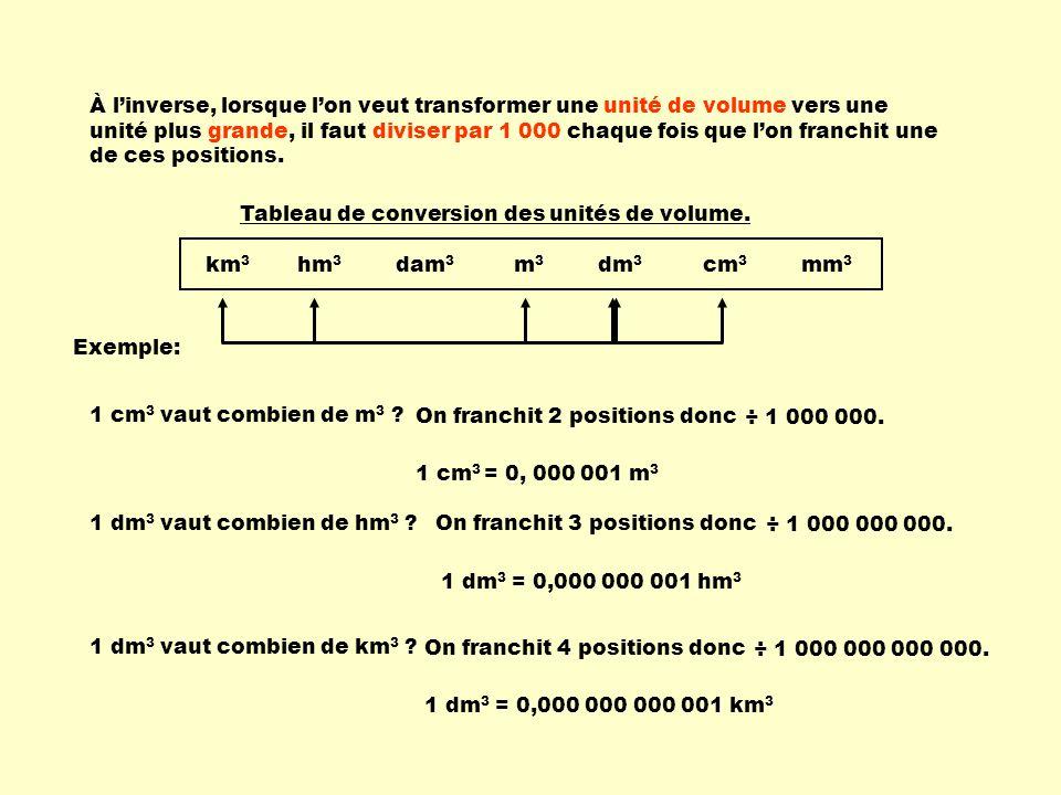 À linverse, lorsque lon veut transformer une unité de volume vers une unité plus grande, il faut diviser par 1 000 chaque fois que lon franchit une de ces positions.