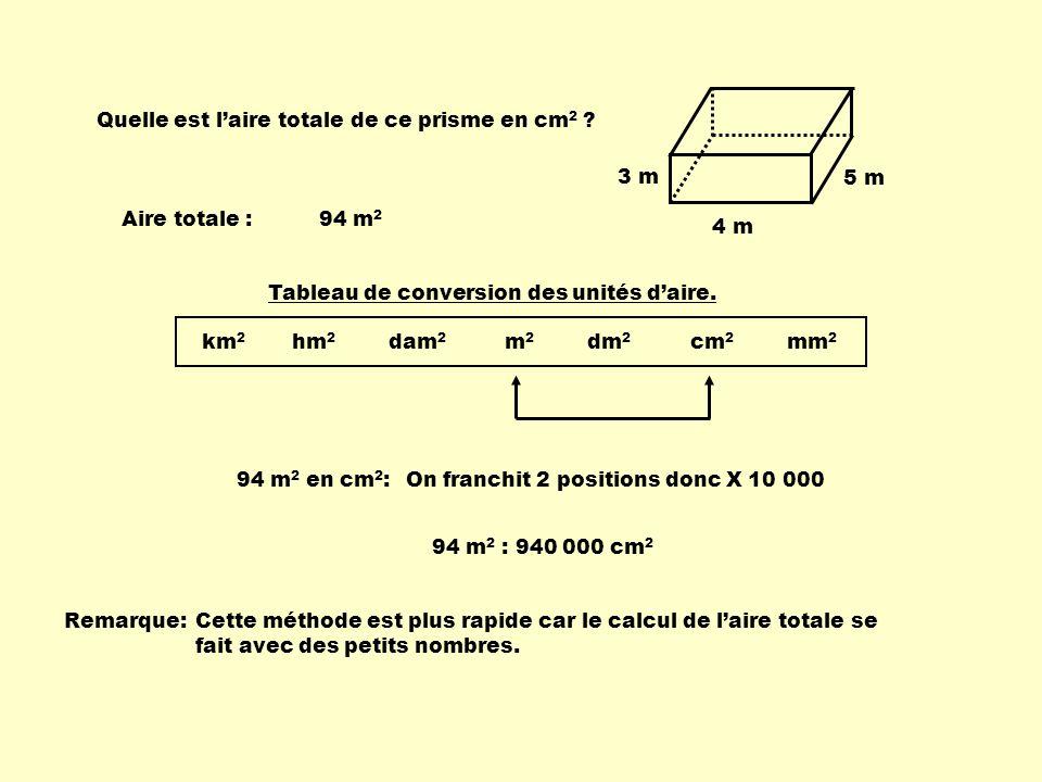 km 2 hm 2 dam 2 m 2 dm 2 cm 2 mm 2 Tableau de conversion des unités daire. Aire totale : 94 m 2 Quelle est laire totale de ce prisme en cm 2 ? 4 m 5 m