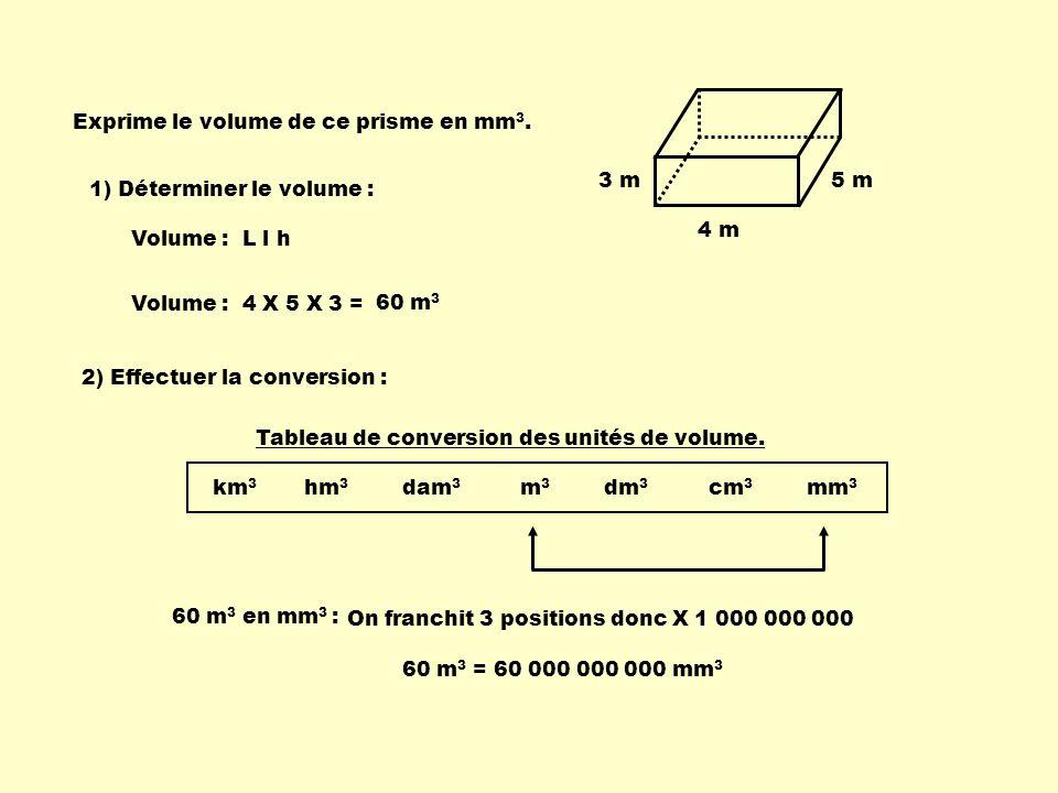 Exprime le volume de ce prisme en mm 3. 4 m 5 m3 m Volume : L l h Volume : 4 X 5 X 3 = 60 m 3 km 3 hm 3 dam 3 m 3 dm 3 cm 3 mm 3 Tableau de conversion