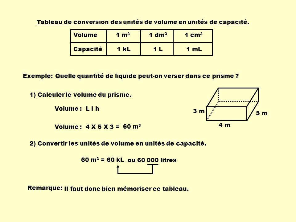 Volume 1 m 3 1 dm 3 1 cm 3 Capacité 1 kL 1 L 1 mL Tableau de conversion des unités de volume en unités de capacité. Exemple:Quelle quantité de liquide