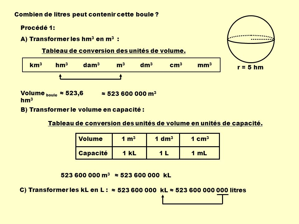 Procédé 1: A) Transformer les hm 3 en m 3 : r = 5 hm km 3 hm 3 dam 3 m 3 dm 3 cm 3 mm 3 Tableau de conversion des unités de volume. Volume boule 523,6