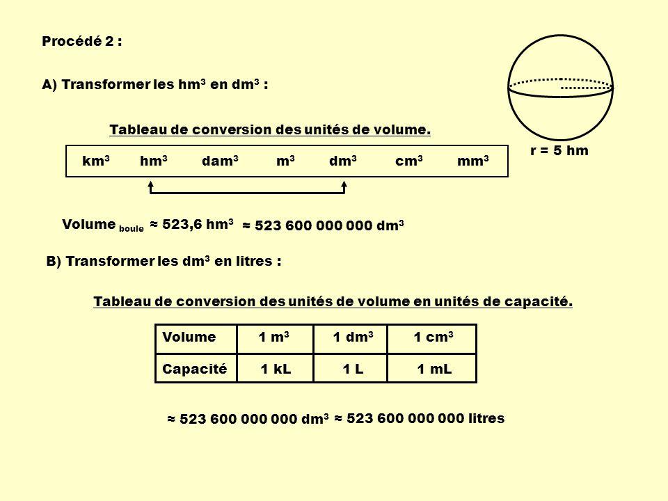 r = 5 hm Procédé 2 : A) Transformer les hm 3 en dm 3 : km 3 hm 3 dam 3 m 3 dm 3 cm 3 mm 3 Tableau de conversion des unités de volume.