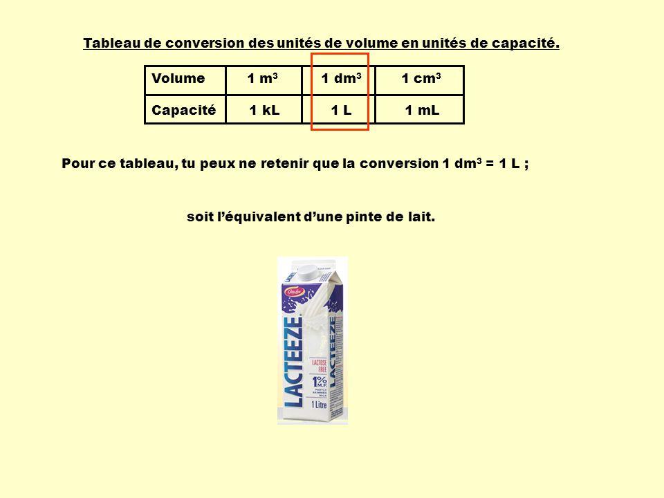 Volume 1 m 3 1 dm 3 1 cm 3 Capacité 1 kL 1 L 1 mL Tableau de conversion des unités de volume en unités de capacité. Pour ce tableau, tu peux ne reteni