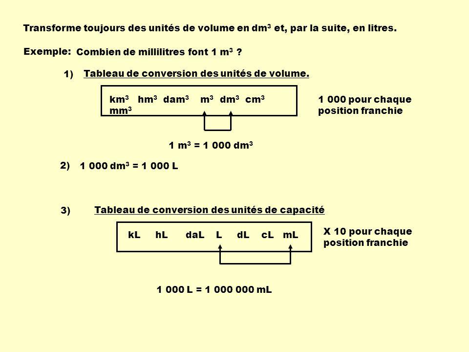 Transforme toujours des unités de volume en dm 3 et, par la suite, en litres. Combien de millilitres font 1 m 3 ? km 3 hm 3 dam 3 m 3 dm 3 cm 3 mm 3 T