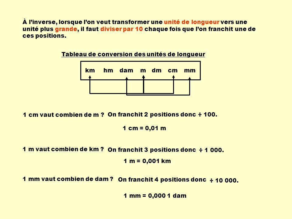 À linverse, lorsque lon veut transformer une unité de longueur vers une unité plus grande, il faut diviser par 10 chaque fois que lon franchit une de
