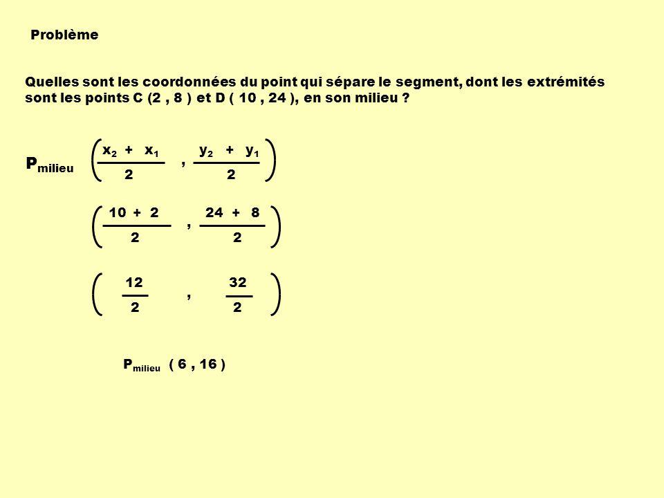 Problème Quelles sont les coordonnées du point qui sépare le segment, dont les extrémités sont les points C (2, 8 ) et D ( 10, 24 ), en son milieu ? P