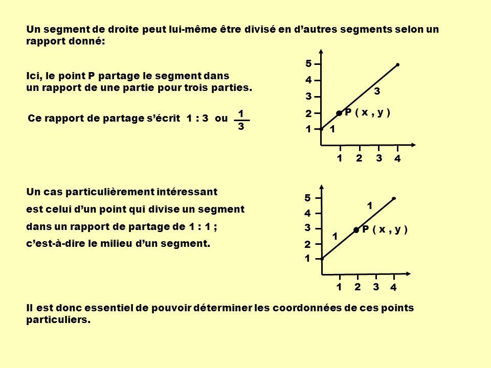 Un segment de droite peut lui-même être divisé en dautres segments selon un rapport donné: 123 1 2 3 4 5 4 123 1 2 3 4 5 4 1 3 P ( x, y ) Ici, le poin