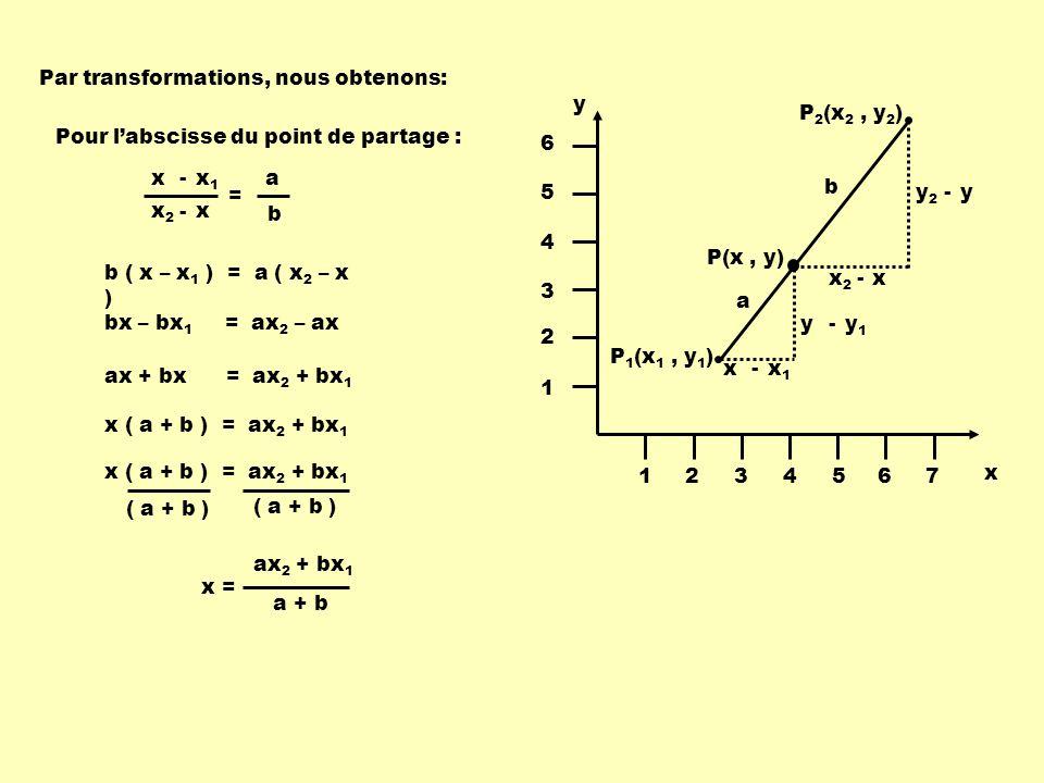x y 1234567 1 2 3 4 5 6 P 1 (x 1, y 1 ) P 2 (x 2, y 2 ) P(x, y) x1x1 x - y1y1 y - xx2x2 - yy2y2 - a b Par transformations, nous obtenons: x1x1 x - xx2
