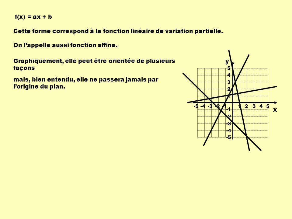 f(x) = ax + b Cette forme correspond à la fonction linéaire de variation partielle.