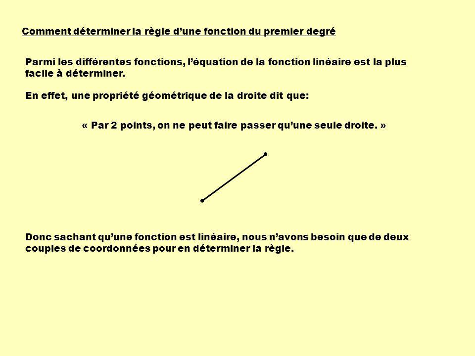 Comment déterminer la règle dune fonction du premier degré Parmi les différentes fonctions, léquation de la fonction linéaire est la plus facile à déterminer.