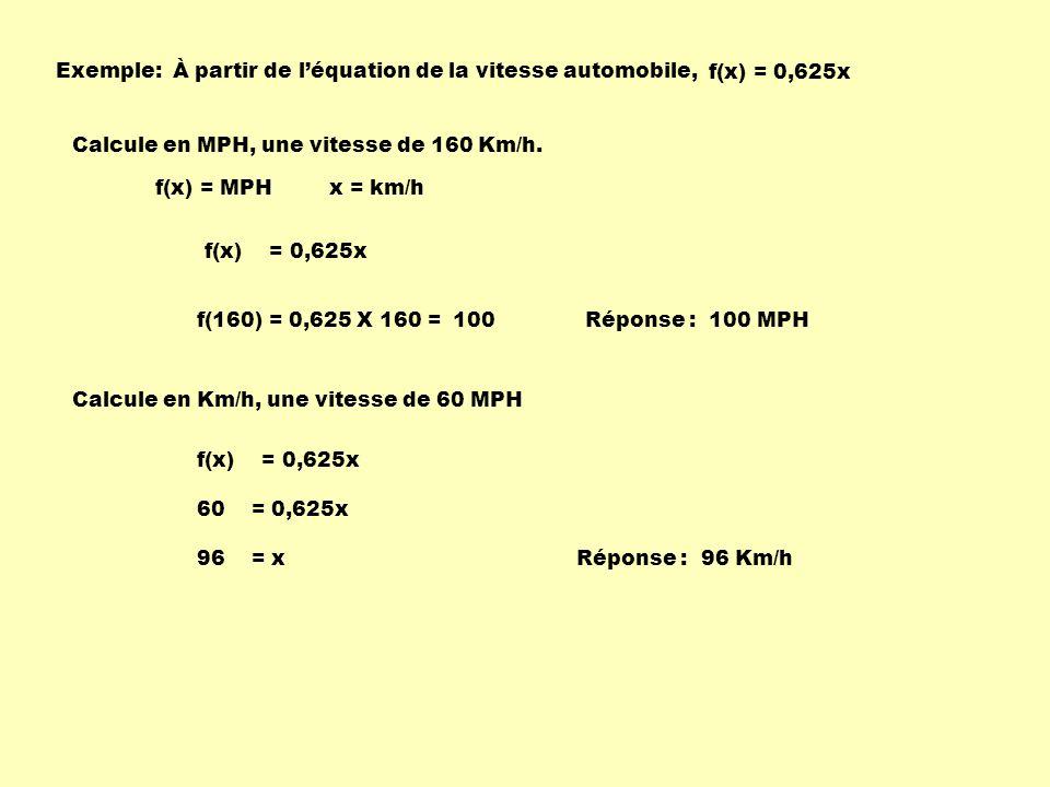 Exemple: À partir de léquation de la vitesse automobile, f(x) = 0,625x Calcule en MPH, une vitesse de 160 Km/h.