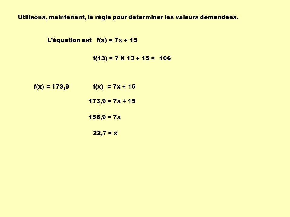 Léquation est f(x) = 7x + 15 f(13) = 7 X 13 + 15 =106 f(x) = 173,9 f(x) = 7x + 15 173,9 = 7x + 15 158,9 = 7x 22,7 = x Utilisons, maintenant, la règle pour déterminer les valeurs demandées.