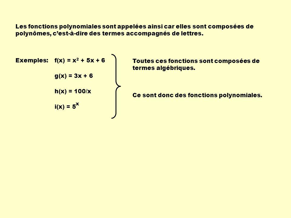 P 1 ( 0, 1 ) P 2 ( 2, 5 ) x y 1234567 1 2 3 4 5 6 Dans lexemple ci-contre: variation des ordonnées : variation des abscisses : x1x1 x2x2 - y1y1 y2y2 - a = x1x1 x2x2 - y1y1 y2y2 - = 0 2 - 1 5 - = 2 4 = 2 1 2 =