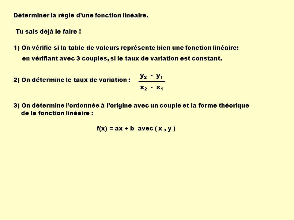 Déterminer la règle dune fonction linéaire.Tu sais déjà le faire .