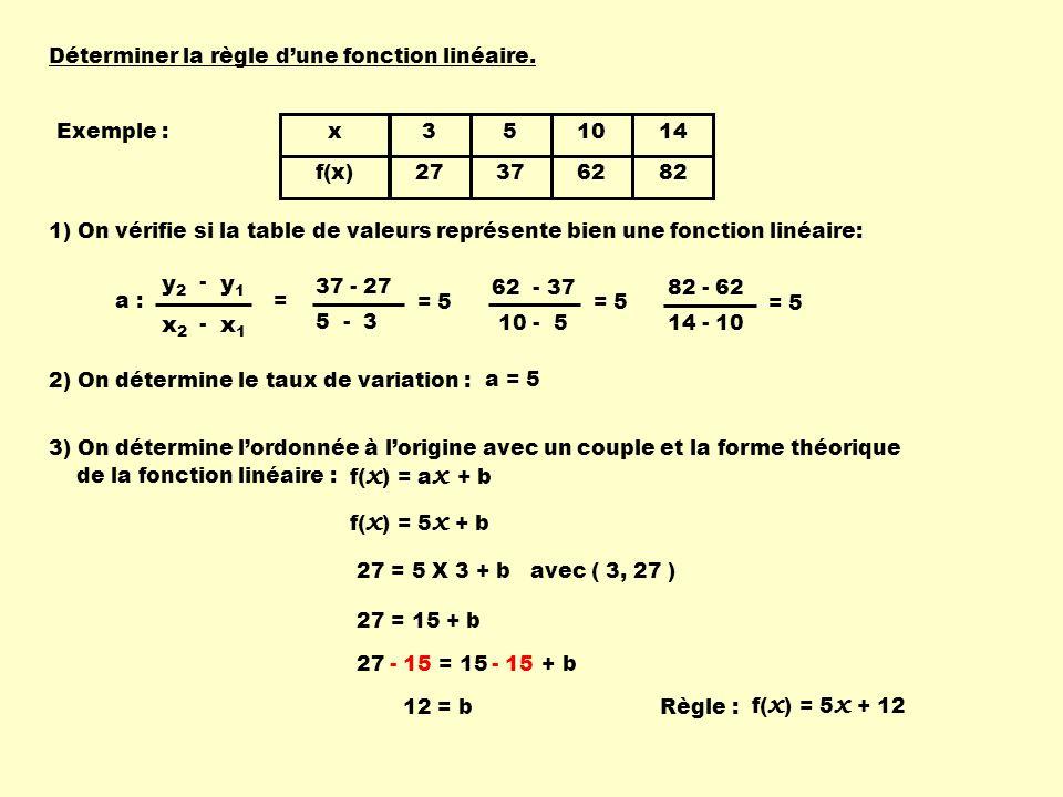 27 = 15 + b Déterminer la règle dune fonction linéaire.