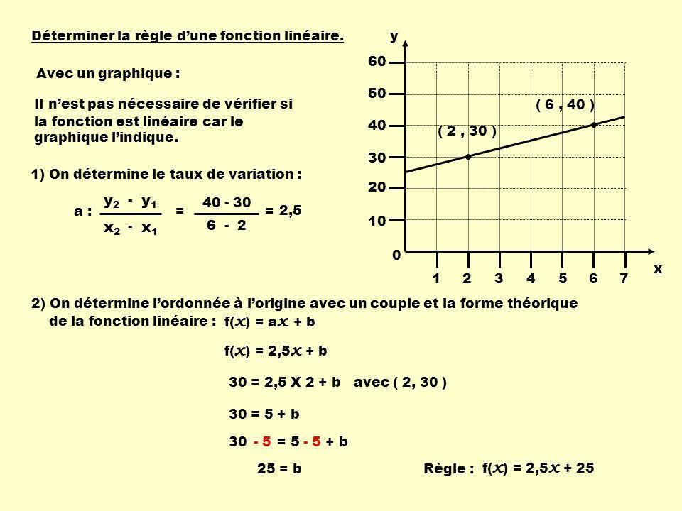 30 = 5 + b Déterminer la règle dune fonction linéaire.
