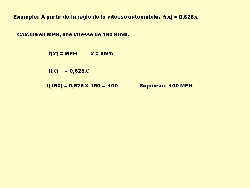 Exemple: À partir de la règle de la vitesse automobile, f( x ) = 0,625 x Calcule en MPH, une vitesse de 160 Km/h.