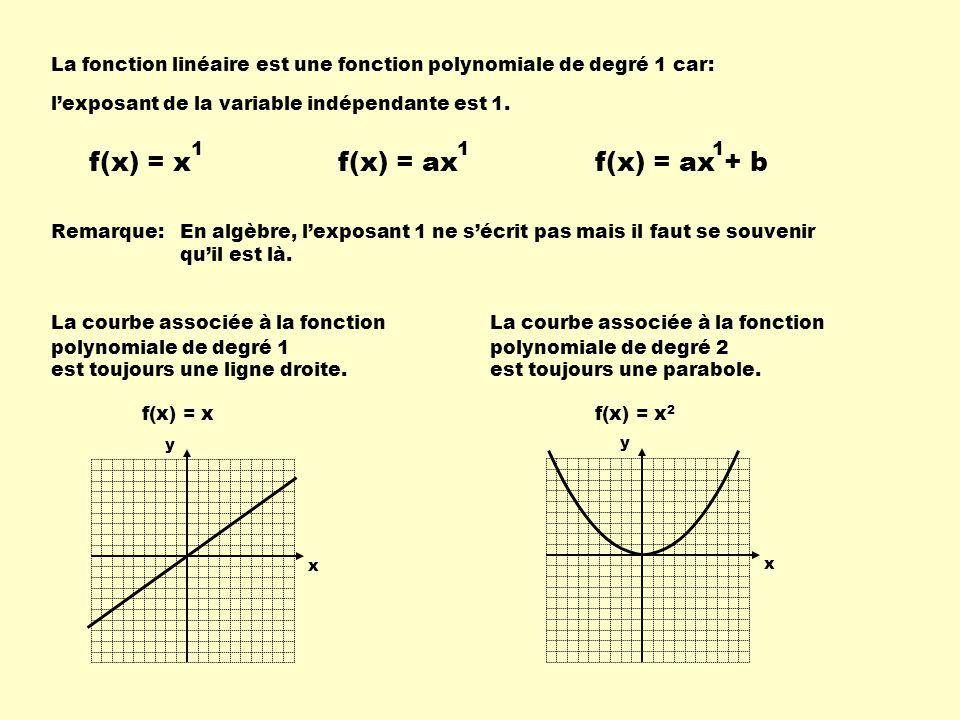 1) Choisir 2 points : P 1 ( x 1, y 1 ) P 1 ( 0, 12 000 ) P 2 ( x 2, y 2 ) P 2 ( 6, 0 ) 2) On utilise la formule du taux de variation : 0 6 - 12 000 0 - = - 12 000 6 = Taux de variation : - 2 000 - 2 000 Détermine le taux de variation dans cette situation.