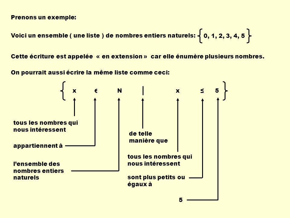 Prenons un exemple: Voici un ensemble ( une liste ) de nombres entiers naturels: 0, 1, 2, 3, 4, 5 Cette écriture est appelée « en extension » car elle