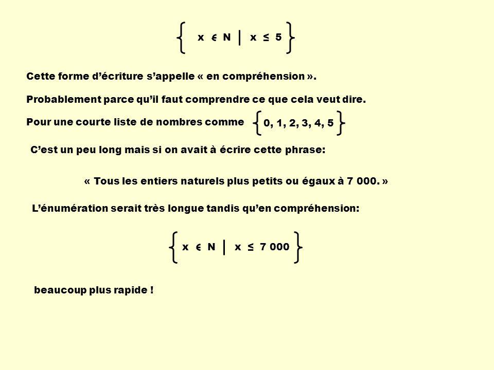 x N x 5 Cette forme décriture sappelle « en compréhension ». Probablement parce quil faut comprendre ce que cela veut dire. Pour une courte liste de n
