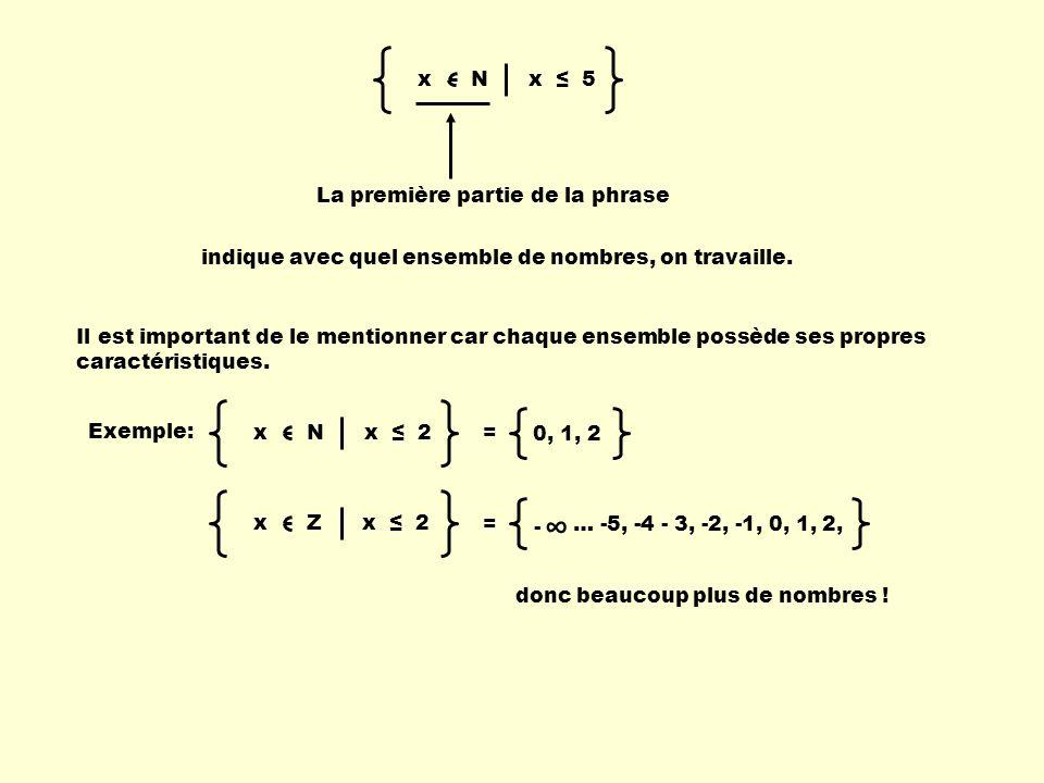 x N x 5 La première partie de la phrase indique avec quel ensemble de nombres, on travaille. Il est important de le mentionner car chaque ensemble pos