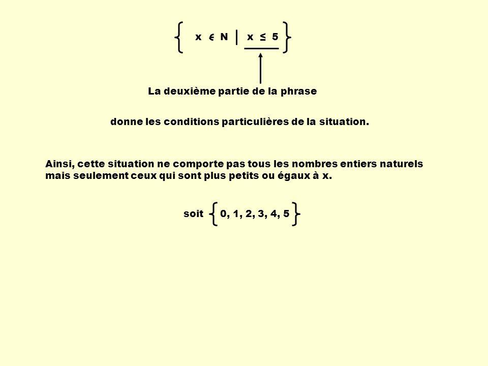 x N x 5 La deuxième partie de la phrase donne les conditions particulières de la situation. Ainsi, cette situation ne comporte pas tous les nombres en