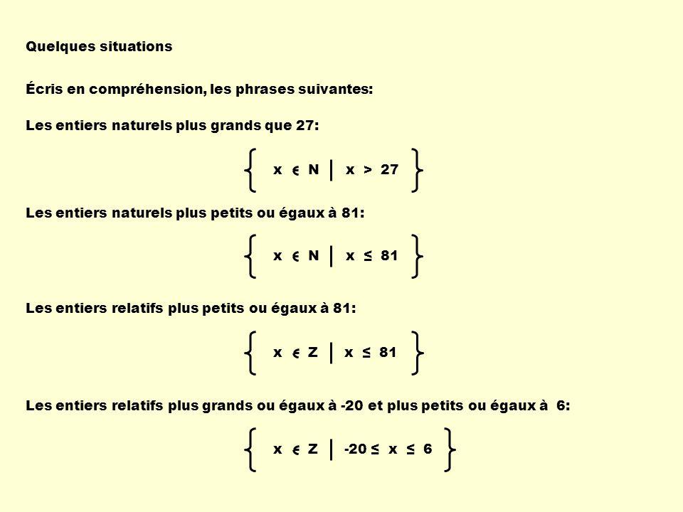 Quelques situations Écris en compréhension, les phrases suivantes: Les entiers naturels plus grands que 27: x N x > 27 Les entiers naturels plus petit